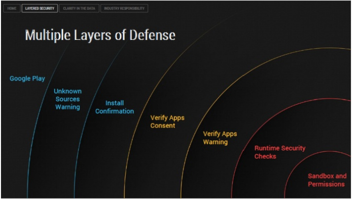 android_defense1